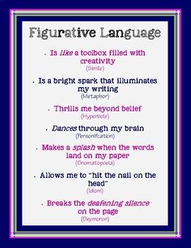 Grammar, Figurative Language ELAR Posters