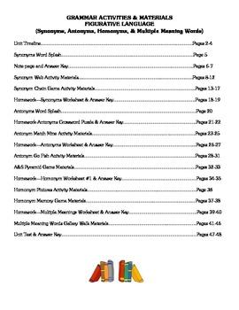 Grammar - Figurative Language Unit - Lessons, Activities,