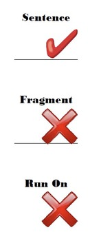 Grammar Foldable: Sentence, Fragment, or Run-on?