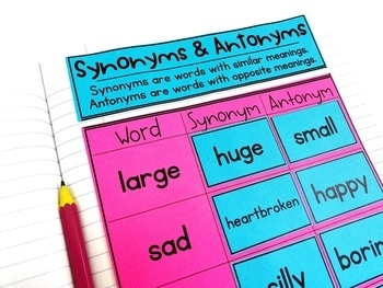 Grammar Fourth Grade Activities: Synonyms and Antonyms