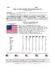 Grammar Worksheets: Parts of Speech in THE STAR-SPANGLED BANNER (2 P., Ans. Key)