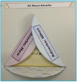 Adverbs Interactive Grammar Practice