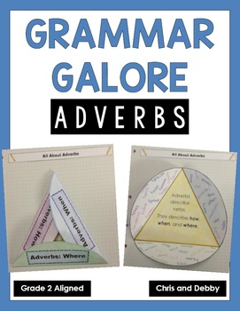 Adverbs Interactive Grammar Practice