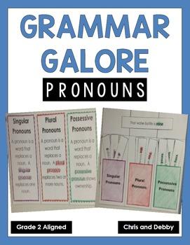 Pronouns Interactive Grammar Practice