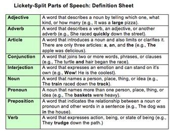 Grammar Games Galore
