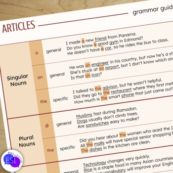 Articles: Grammar Guide with Worksheets