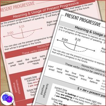 Present Progressive: Grammar Guide with Worksheets