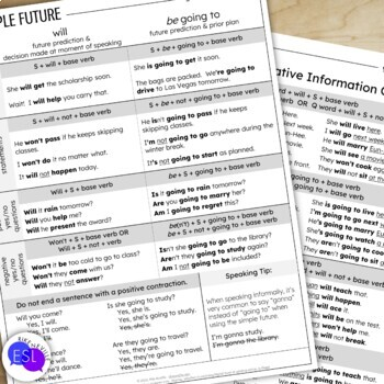 Simple Future: Grammar Guide with Worksheets