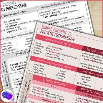 Simple Present vs. Present Progressive:  Grammar Guide