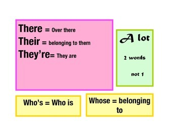 Grammar Guide Wall Page 2