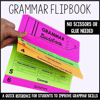 Grammar Guidebook Foldable! No Scissors or Glue Needed!