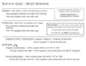 Grammar Guides