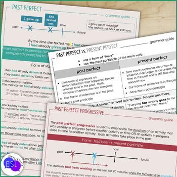 Past Perfect and Past Perfect Progressive: Grammar Guides