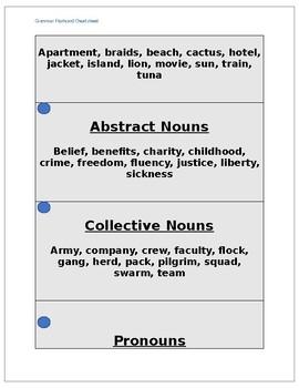 Grammar Helper Flash Cards