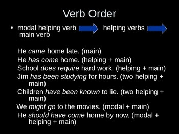 Grammar: Helping Verbs PowerPoint