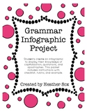 Grammar Infographic Project
