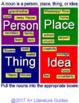 Google Drive - Grammar Interactive Notebook - Free Sample for Google Classroom