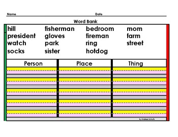 """Grammar---Is The Noun a""""Person, Place, or Thing""""---Paper for Visual Perception"""