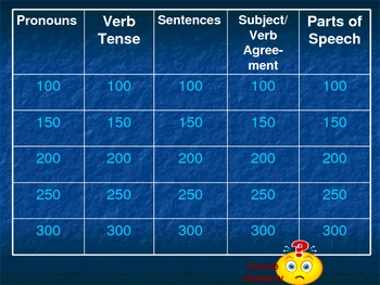 Grammar Jeopardy-Review