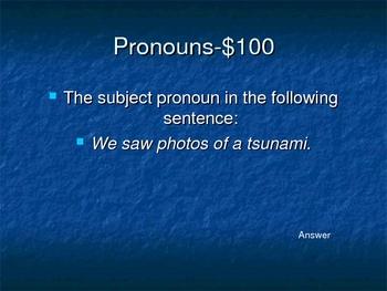 Grammar Jeopardy-Review