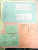 Elementary Grammar Foldables for Lapbook or Journal