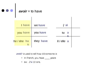 French Grammar Leçon 2 Parler de la famille et des copains, DF Bleu