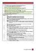 Grammar Lesson Plan - Declarative and Interrogative Sentences
