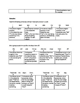 Grammar Lesson & Worksheets: Ensuring Pronouns are in the Proper Case