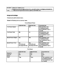 Grammar Lesson & Worksheets: Recognizing and Correcting Va