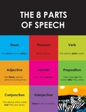 Grammar Made Easy: The 8 Parts of Speech Guide