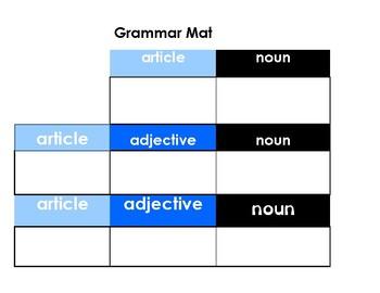 Grammar Mat