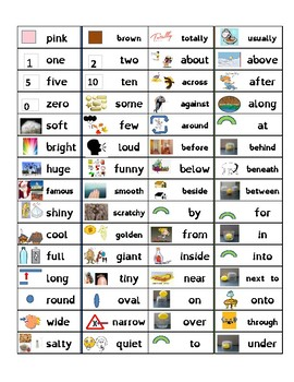 Grammar Mat ---Adjective, Adverb, Preposition, and Article  Cards