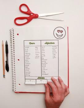 Grammar Metaphors - an interactive review on the 9 parts of speech