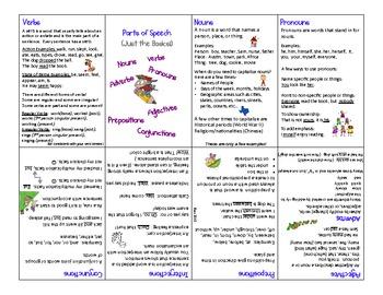 Grammar Mini Booklet (Verbs, Nouns, Adjectives, and more!)