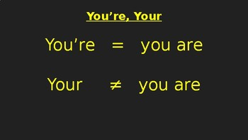 Grammar Mistakes Anchor Chart