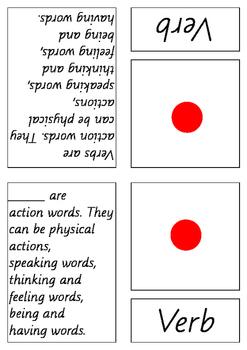 Grammar Nomenclature 3-Part Cards