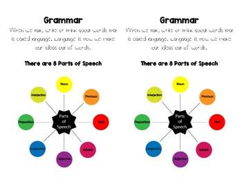 Grammar Notes BUNDLE