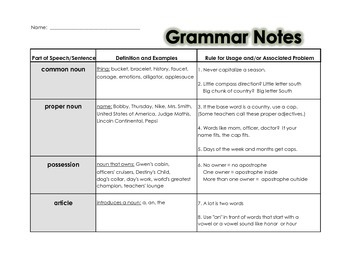 teaching grammatical number and notes Problems in english grammar and language are the number one troubles  students face in india recent troubles have also pointed to the same.