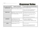 Grammar Notes Handout (Parts of Speech/Sentences)