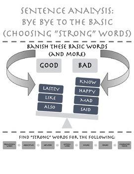 Grammar One-Pager: Word Choice