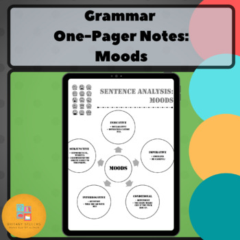 Grammar One-Pager: Moods