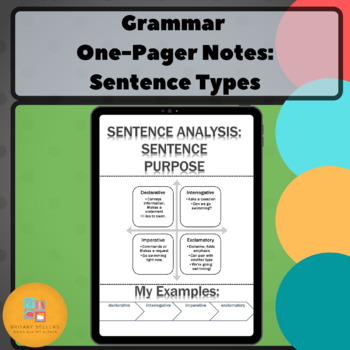 Grammar One-Pager: Sentence Types