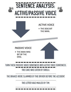 Grammar One-Pager: Active and Passive Voice