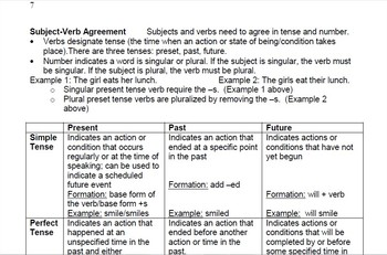 Grammar Packet - Rules and Guidelines