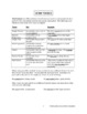 Grammar Packet: Subject-Verb Agreement and Verb Tenses Explanation and Practice