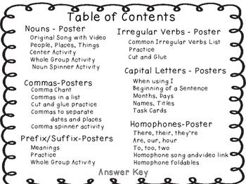 2nd Grade Grammar with Nouns, Capitalization, Prefix, Suffix, Homophones, Verbs