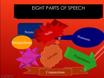 Grammar - Parts of Speech PPT