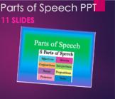 Grammar -Parts of Speech PPT