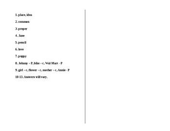 Grammar Parts of Speech Noun Quiz