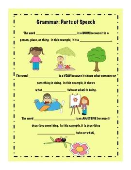 Grammar: Parts of Speech Poster